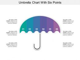 Umbrella Chart With Six Points