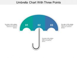 Umbrella Chart With Three Points