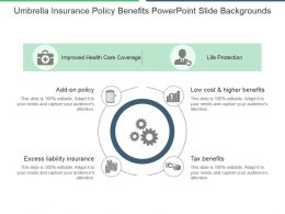 Umbrella Insurance Policy Benefits Powerpoint Slide Backgrounds
