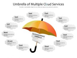 Umbrella Of Multiple Cloud Services