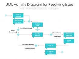 UML Activity Diagram For Resolving Issue