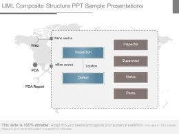 Uml Composite Structure Ppt Sample Presentations