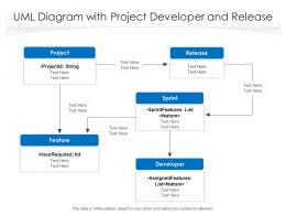 UML Diagram With Project Developer And Release