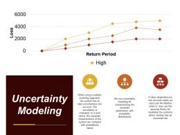 Uncertainty Modeling Ppt Sample Download