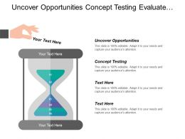 Uncover Opportunities Concept Testing Evaluate Refine Create Prototypes