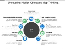 Uncovering Hidden Objectives Map Thinking Domains Scientific Thinking