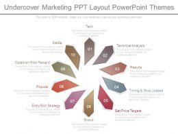 28031526 Style Circular Loop 10 Piece Powerpoint Presentation Diagram Infographic Slide