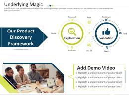 Underlying Magic 10 Slides Guy Kawasaki Ppt Powerpoint Presentation File Model