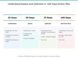 Understand Assess And Optimize In 100 Days Action Plan