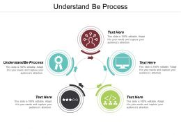 Understand Be Process Ppt Powerpoint Presentation Ideas Example Introduction Cpb