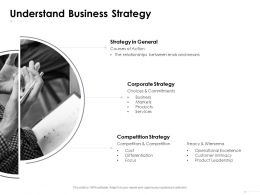 Understand Business Strategy Business Service Ppt Powerpoint Presentation Infographics Files