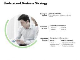 Understand Business Strategy Commitments Ppt Powerpoint Presentation Portfolio