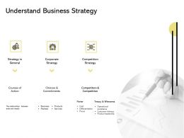 Understand Business Strategy Competition Strategy Corporate Strategy Ppt Powerpoint Presentation Model