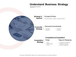Understand Business Strategy Corporate Competition Ppt Powerpoint Presentation Show Visuals