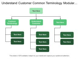 Understand Customer Common Terminology Modular Organization Management Objective