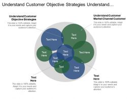 Understand Customer Objective Strategies Understand Customer Market Channel Customer