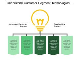 Understand Customer Segment Technological Infrastructure Develop New Product