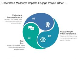 Understand Measures Impacts Engage People Other Stakeholders Change Behaviors