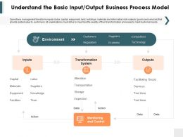 Understand The Basic Input Output Business Process Model Ppt Powerpoint Model