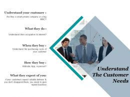 Understand The Customer Needs Powerpoint Slide Download