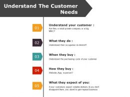 Understand The Customer Needs Ppt Ideas