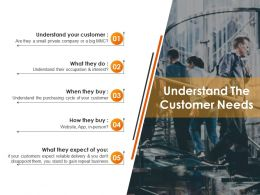 Understand The Customer Needs Ppt Images Gallery