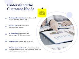 Understand The Customer Needs Ppt Powerpoint Presentation Slides Designs