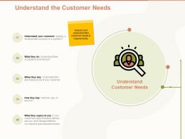 Understand The Customer Needs Ppt Powerpoint Presentation Template