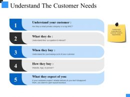 Understand The Customer Needs Ppt Sample Presentations