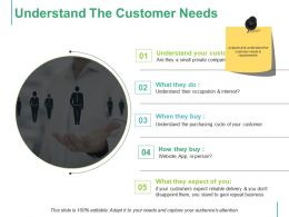 Understand The Customer Needs Ppt Styles Infographic Template