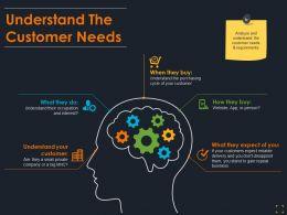 Understand The Customer Needs Ppt Summary Background Designs