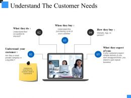 Understand The Customer Needs Presentation Visuals