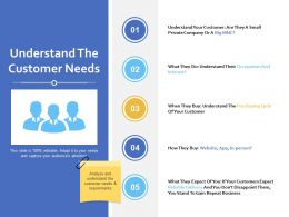 Understand The Customer Needs Purchasing Cycle Ppt Slides