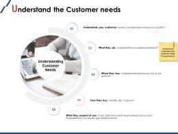 Understand The Customer Needs Small Private Ppt Powerpoint Presentation Slides