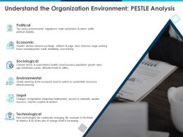 Understand The Organization Environment Pestle Analysis Economic Ppt Powerpoint Presentation File Maker