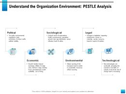 Understand The Organization Environment Pestle Analysis Political Stability Ppt Slides
