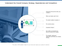 Understand The Overall Company Strategy Dependencies And Competitors Ppt Slides