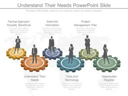 Understand Their Needs Powerpoint Slide