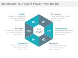 Understand Your Buyer Powerpoint Images