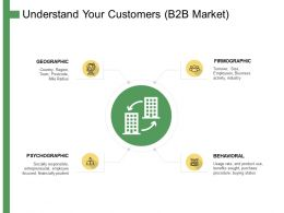 Understand Your Customers B2b Market Ppt Powerpoint Presentation Summary Portrait