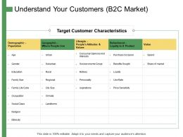Understand Your Customers B2c Market Ppt Powerpoint Presentation Summary Skills