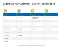 Understand Your Customers Customer Segmentation Benefits Sought Ppt Designs