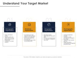 Understand Your Target Market Ppt Powerpoint Presentation Layouts Ideas