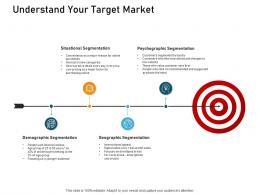Understand Your Target Market Ppt Powerpoint Presentation Professional Background Designs