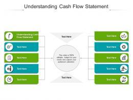 Understanding Cash Flow Statement Ppt Powerpoint Presentation Outline Background Designs Cpb