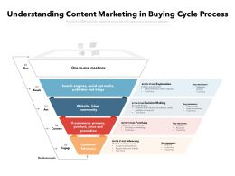 Understanding Content Marketing In Buying Cycle Process