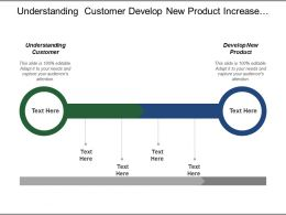 Understanding Customer Develop New Product Increase Advertising Response