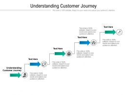 Understanding Customer Journey Ppt Powerpoint Presentation Layouts Example Topics Cpb