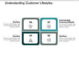 Understanding Customer Lifestyles Ppt Powerpoint Presentation Portfolio Skills Cpb