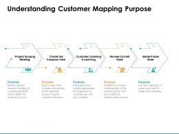 Understanding Customer Mapping Purpose Ppt Powerpoint Presentation Styles Layout